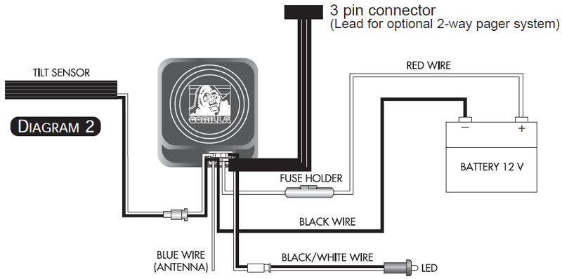 viper remote start wiring diagrams images viper 5706v remote opel astra wiring diagram on omega remote starter wiring diagrams
