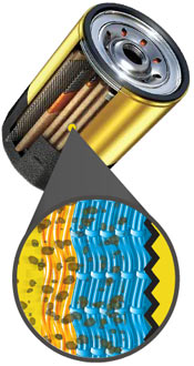 Illustration of the dual filter media and metal separator built into the FRAM Xtended Guard Oil Filter