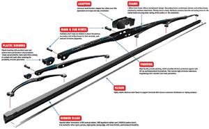 Silblade Premium Black Silicone Wiper Blade parts explained