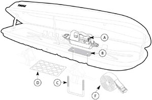 Thule 669ES Mountaineer ES Rooftop Cargo Box schematic with included accessories