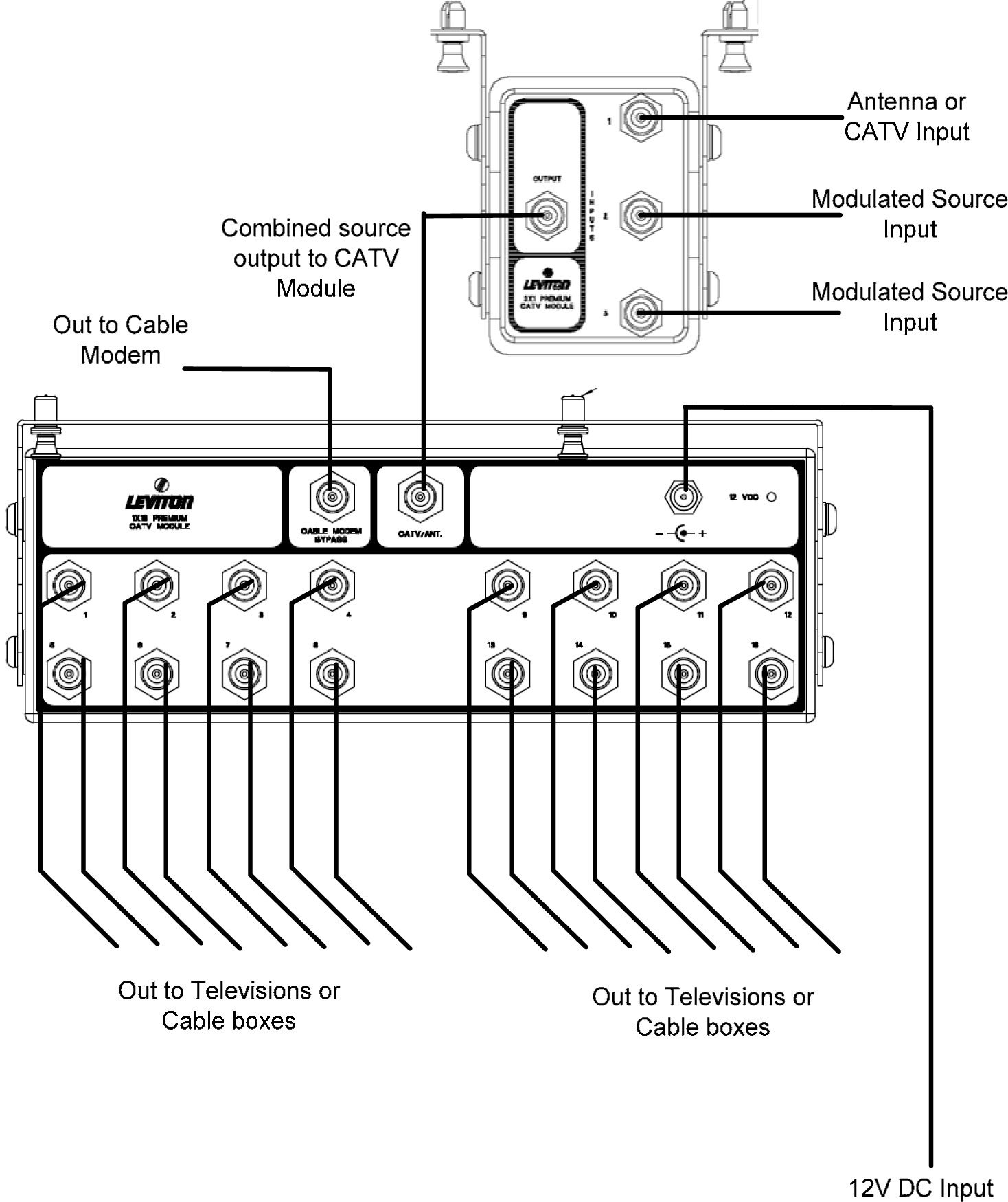 Cat V Wiring Diagram : Amazon leviton p premium amplified catv