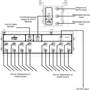 wiring diagram for hdtv with cable modem with Leviton 47693 16p 1x16 Premium  Lified Catv Module on Leviton 47693 16p 1x16 Premium  lified Catv Module in addition Time Warner Cable Wiring Diagrams furthermore Patch Panel Switch as well