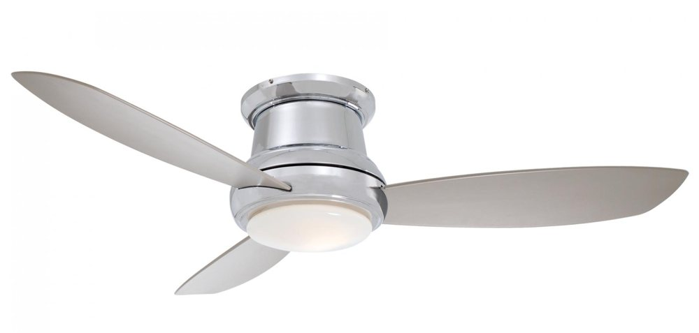 Ceiling Hugger Fans Without Lights