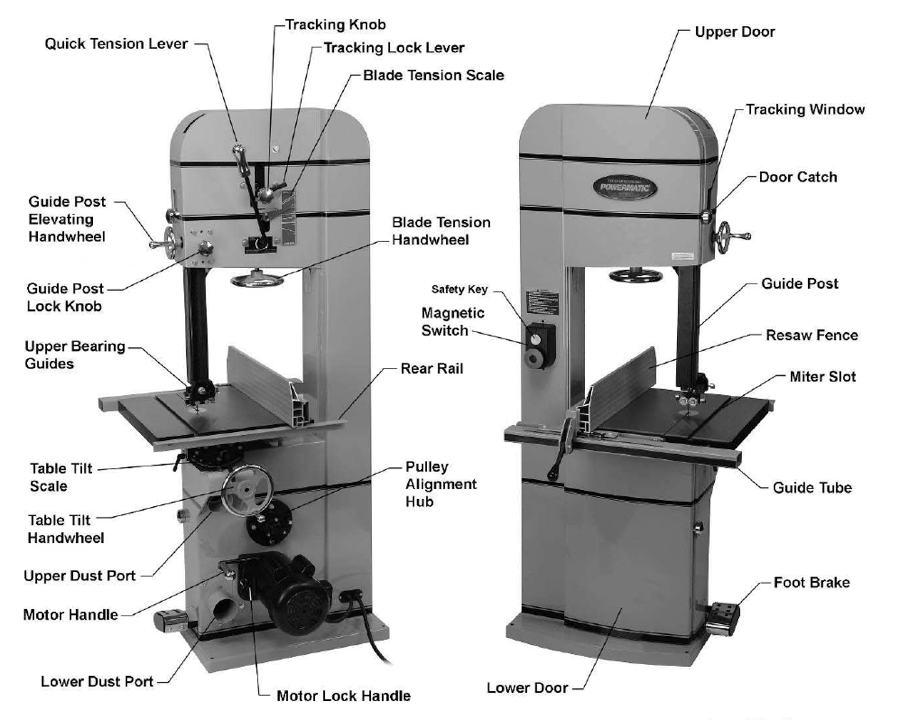 dayton drill press wiring diagram drill press maintenance