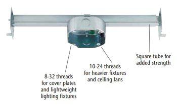 Chandelier Attachment For Ceiling Fan