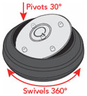 Pivot and Swivel