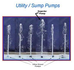 Superior Pump 1/4-Horsepower Submersible Utility Pump Comparison Chart