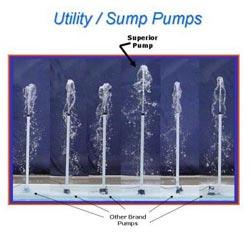 Superior Pump 1/4-Horsepower Submersible Utility Pump Comparison Chart