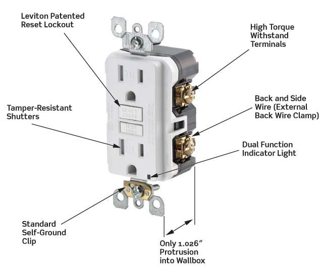 leviton x7599 t smartlockpro slim gfci ter resistant receptacle with led indicator 15 amp