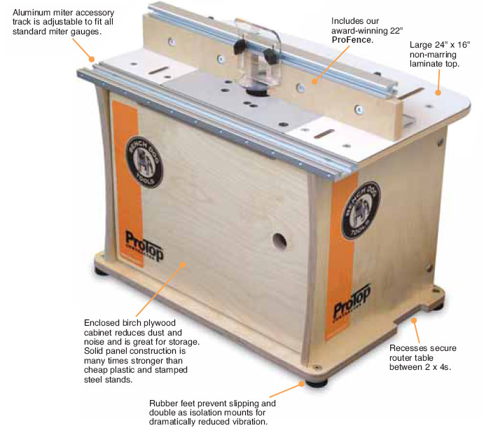 bench dog router table plans