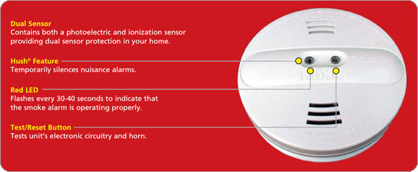 KIDDE B0007G71U4 3 sm Kidde PI2010 Smoke Alarm Dual Sensor with Battery Backup, White