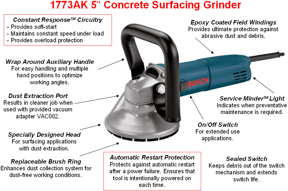 Amazon Com Bosch 1773ak 5 Inch Concrete Surfacing Grinder
