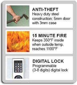 Fire resistance design manual download