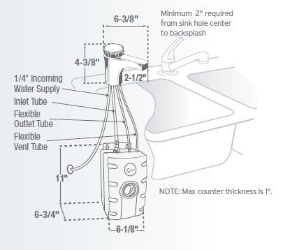 InSinkErator H770 SS Invite Instant Hot Water Dispenser