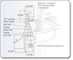 InSinkErator dimensions diagram