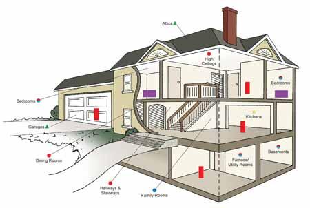 smoke detector working principle pdf