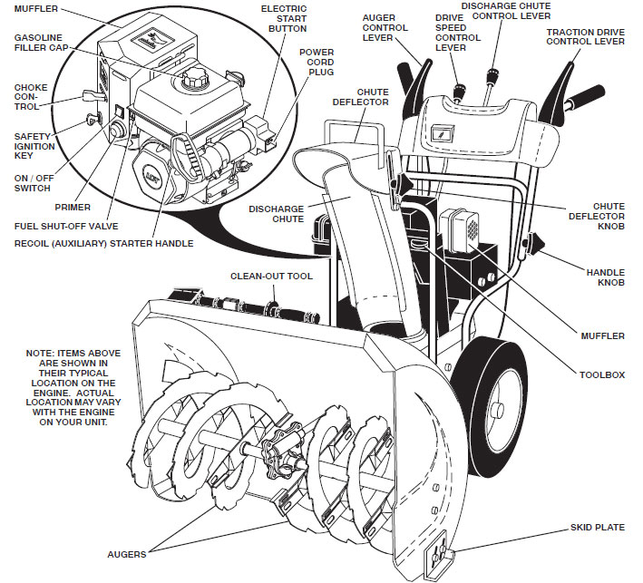 Toro Lawn Mower Parts Diagram on wiring diagram for murray riding mower