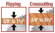 Crosscutting and Ripping