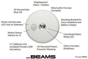 Mr. Beams MB980 Ceiling Light
