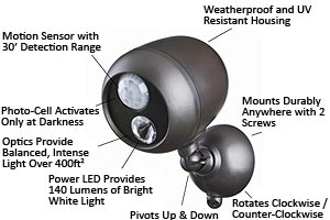 Mr. Beams MB360 Spotlight