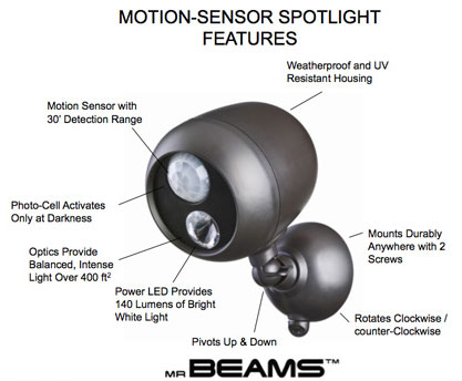 Mr Beams MB360 Wireless LED Spotlight with Motion Sensor and ...