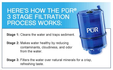 Here's how the Pur 3 Stage Filtration process