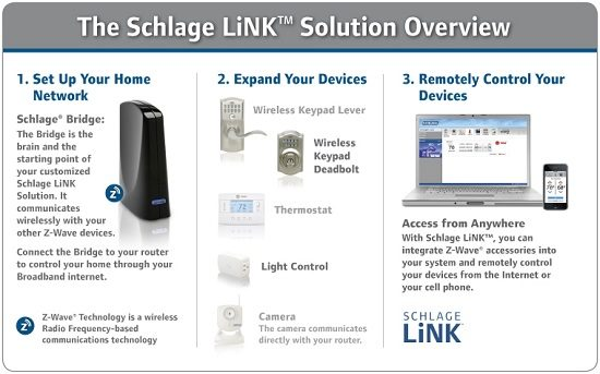 Free Download Installing Schlage Lock Deadbolt Programs