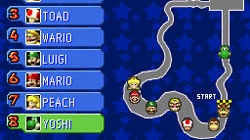 Racing stats in 'Mario Kart DS'
