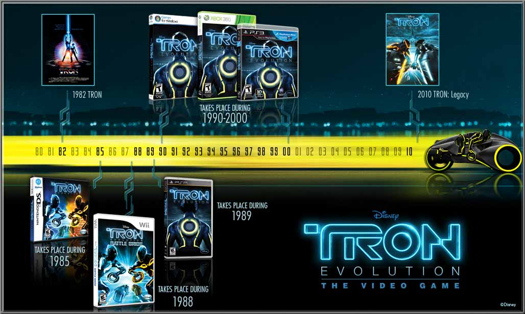 tron disney game timeline