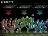 Graphic of the feints available in Pro Evolution Soccer 2011