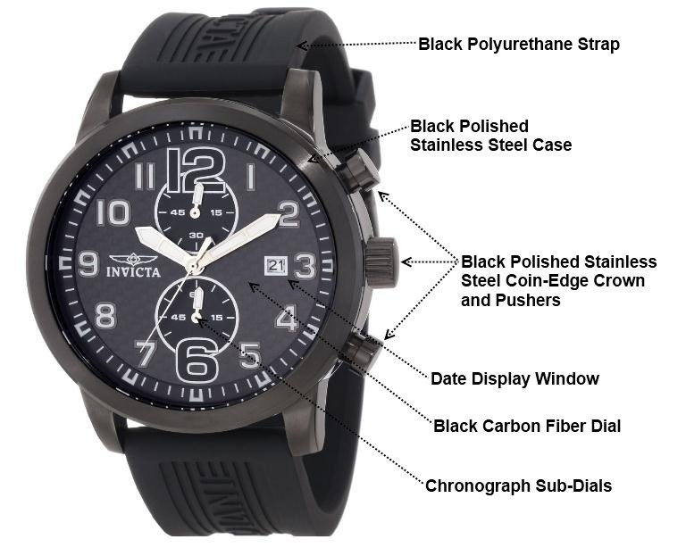 Invicta Watch Diagram