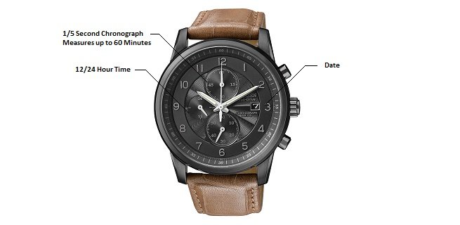 Men's Sport Chronograph Collection Diagram