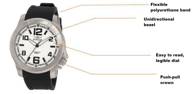 Invicta Men's 1901 Specialty Collection Swiss Quartz Watch