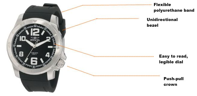Invicta Men's 1902 Specialty Collection Swiss Quartz Watch