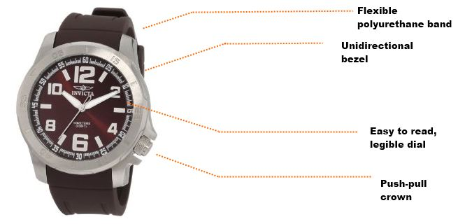 Invicta Men's 1904 Specialty Collection Swiss Quartz Watch