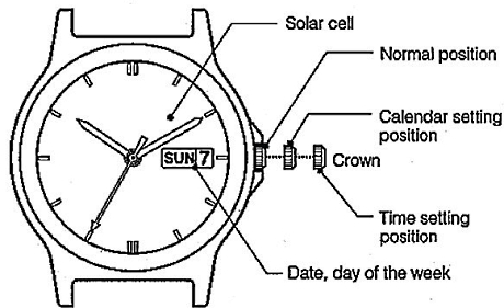 http://g-ecx.images-amazon.com/images/G/01/watches/settingdayandtime1.jpg