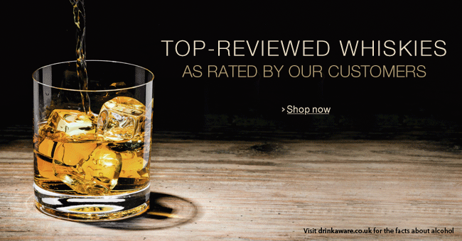 Top Reviewed