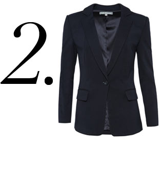 The Tailored Black Blazer