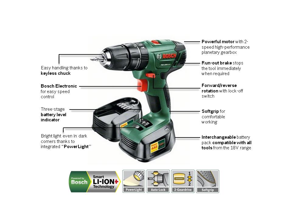 Bosch Rotak 34 Instruction Manual