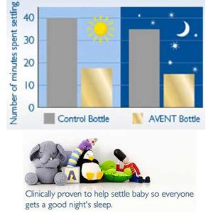 Reduce colic with the Philips Avent Classic+ Newborn Starter Set