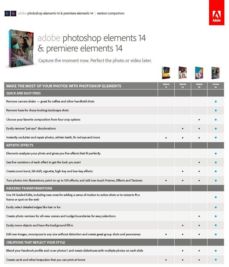 compare photoshop elements
