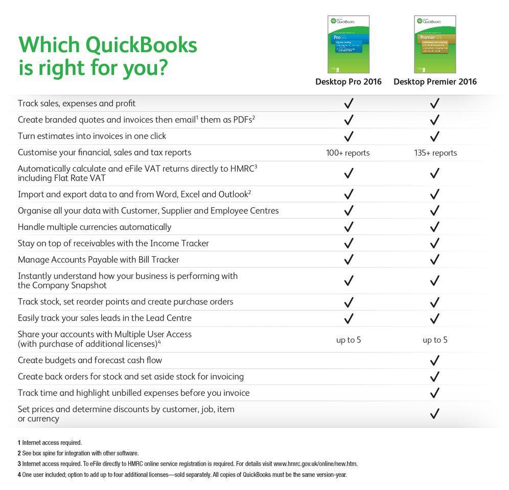 Quickbooks Pro 2016 Download Link