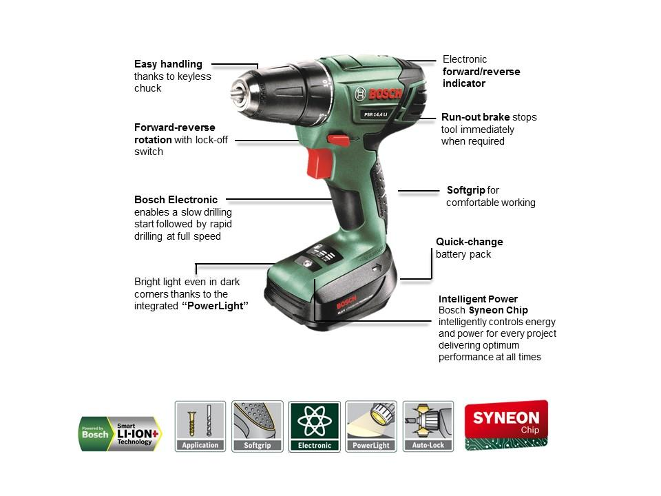 bosch psr 1440 li 2 cordless lithium ion drill driver featuring syneon chip new ebay. Black Bedroom Furniture Sets. Home Design Ideas