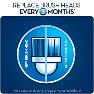 Braun Oral-B EB20-8 Precision Clean Replacement Rechargeable Toothbrush Heads