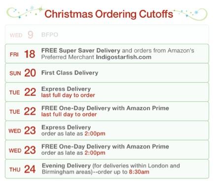 Amazon last Christmas delivery dates