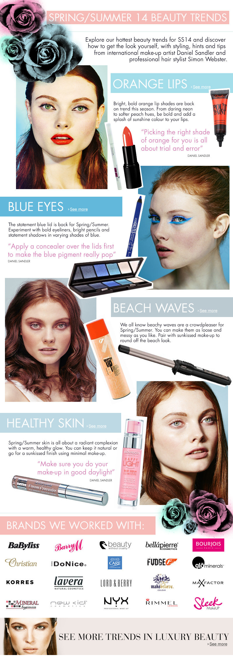 Spring Summer 2014 Beauty Trends