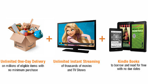 What is Prime Instant Video?