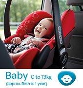Newborn Car Seats