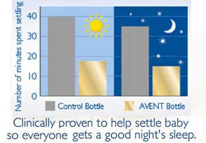 AVENT bottles help settle baby quicker