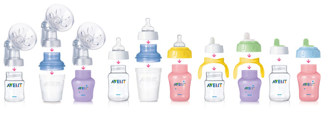 Philips AVENT Classic Feeding Bottles are interchangeable